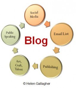 BlogPlatform